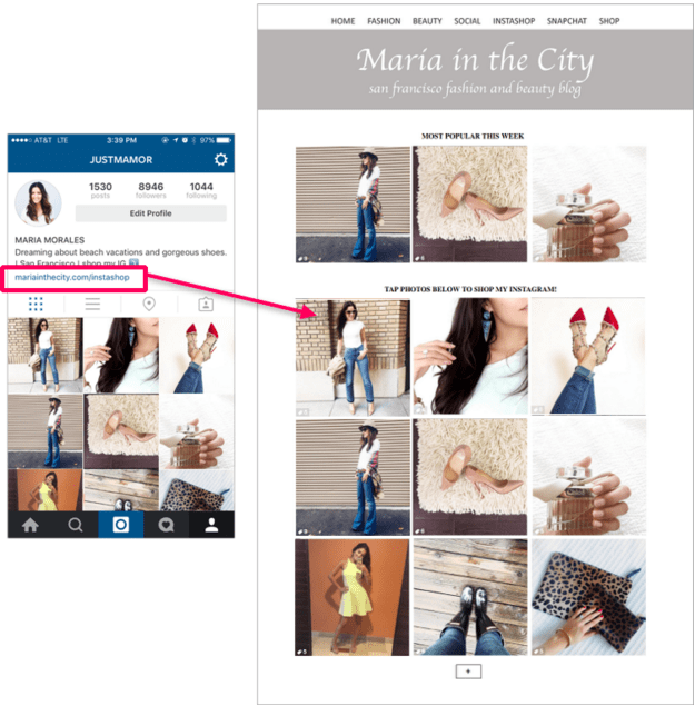ShopStyle Collective's Looks and Collections will help you make money from Instagram
