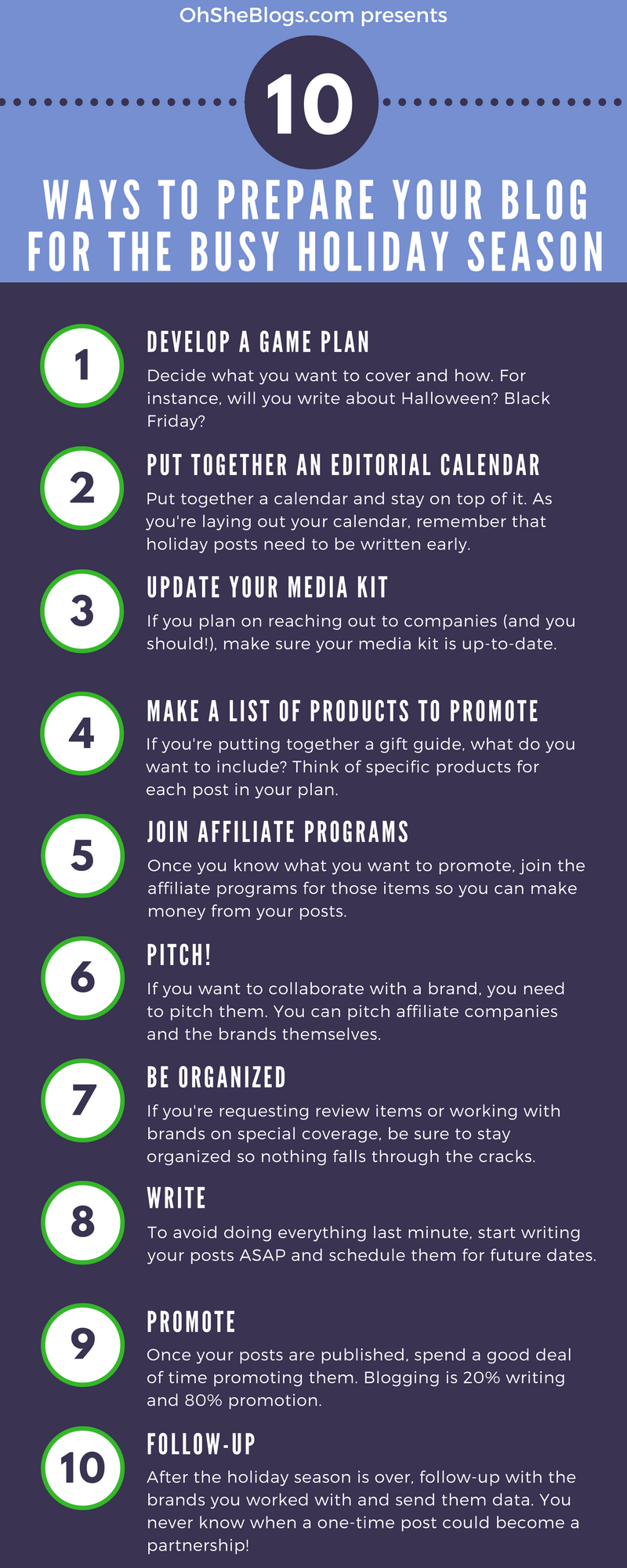 How to prepare your blog for Q4 | Oh, She Blogs