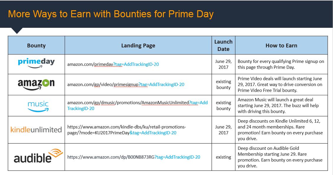 Amazon Prime Day Bounties