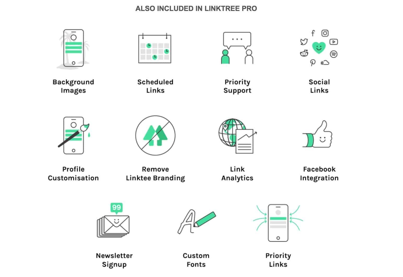Linktree pro options